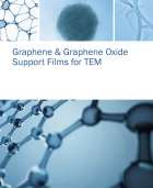 Graphene Synthesis & Applications