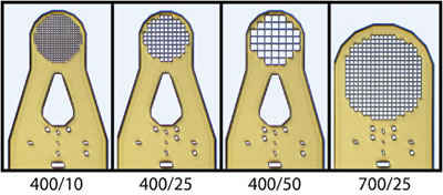 MicroMesh™ Mounts are the tool of choice for microcrystal crystallography