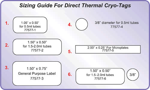 Cryogenic Labels Tags And Markers
